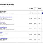 インストール済みのアドオンを、メモリ使用量の多い順に並べて表示できるようにするFirefox アドオン「about:addons-memory 2016」