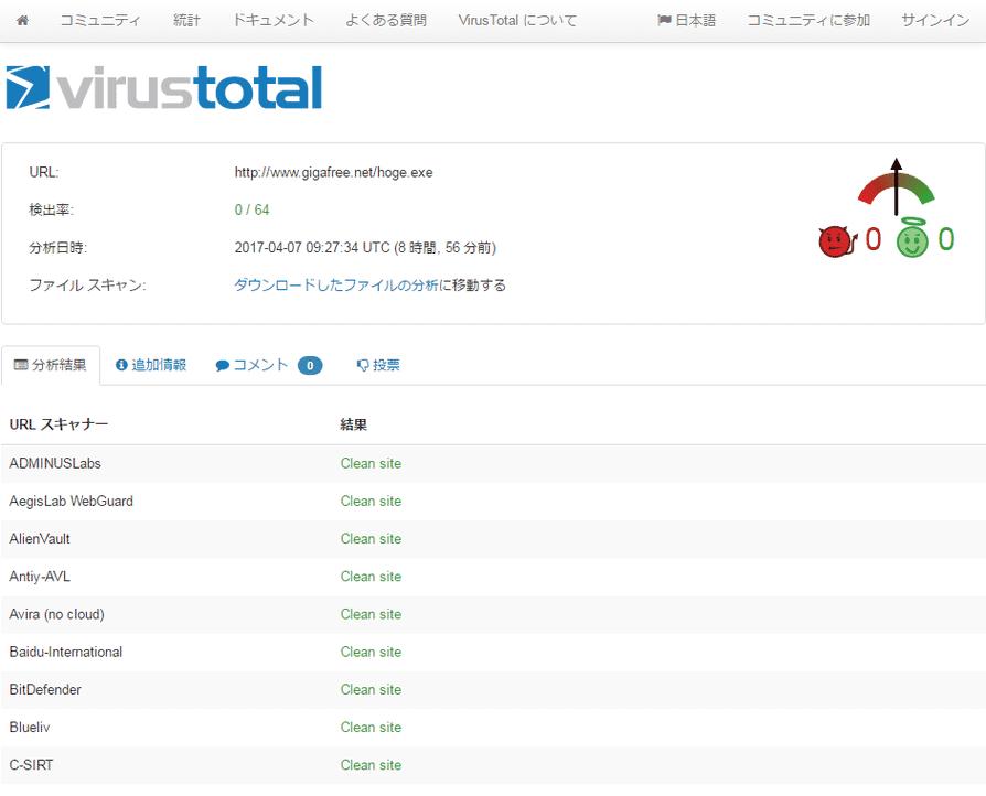 VirusTotal の検査結果ページ
