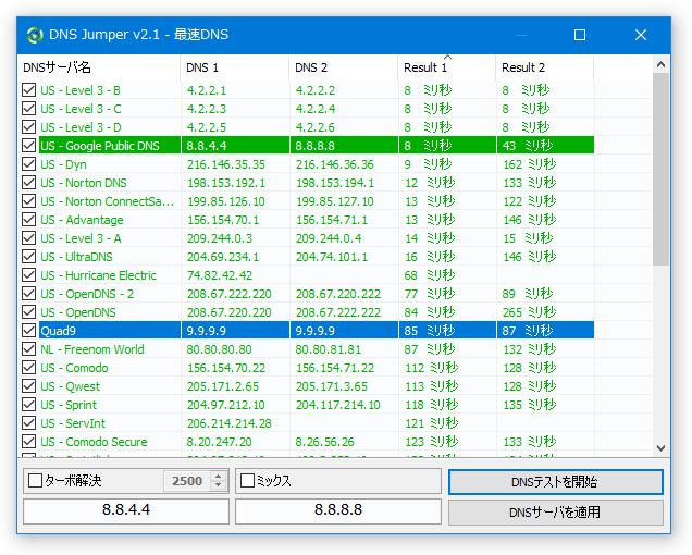 DNS の速度テスト