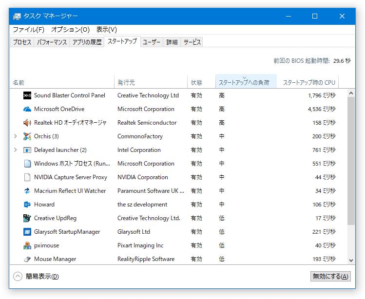 """"""" Windows 起動時に、システムに負荷をかけているプログラム """" を探し出すことができる"""