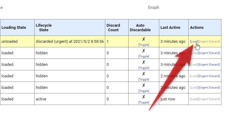 アンロードしたタブを再読み込みする時は、「Actions」欄にある「Load」をクリックする